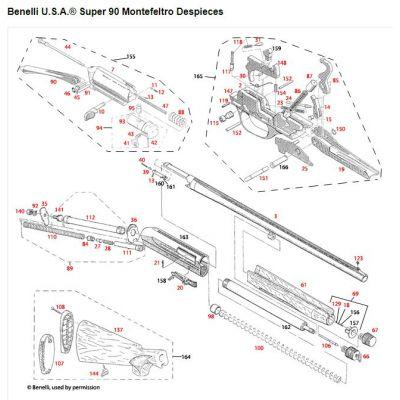 Bolt guide rod shotgun BENELLI